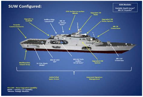 types of boats in the us navy the u s navy s new warship is the u s navy s old warship