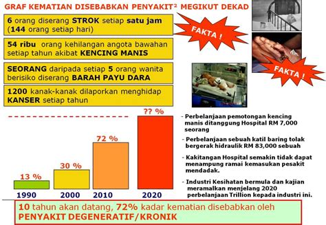 Bio Di Malaysia bio velocity sleepmate