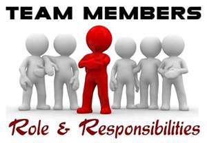 Team Member Description by Roles And Responsibilities Of Team Members In A Team