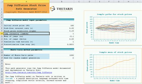 Monte Carlo Simulation Excel Template by Thetaris Simple And Transparent Usage Of Monte