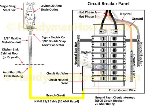 electric breaker panel box wiring wiring diagrams wiring