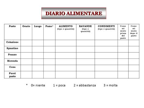 esempio di diario alimentare diario alimentare da compilare ix22 187 regardsdefemmes