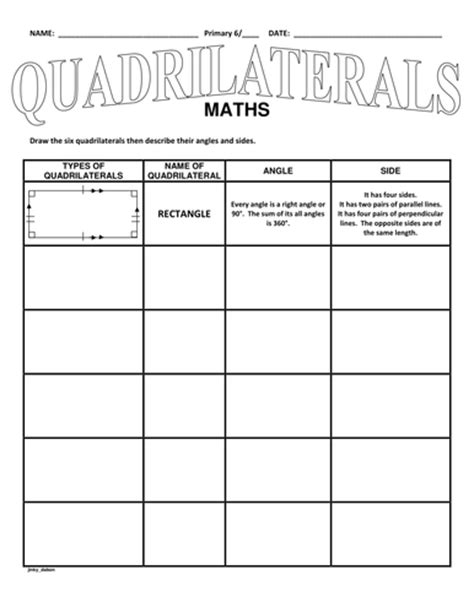 Drawing Quadrilaterals by Draw The Types Of Quadrilaterals By Jinkydabon Teaching