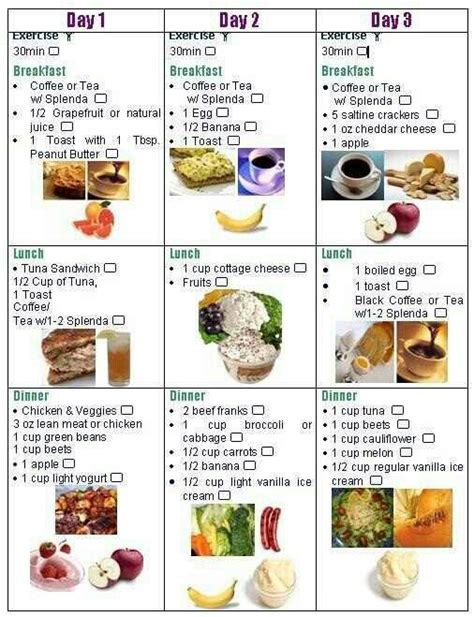 8 Really Dietsworkouts That Really Work by 3 Day Diet Up To 10 15 Pounds In A Week This
