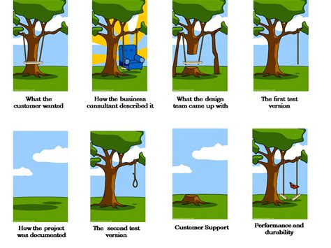swing projects software development swing cartoon adultcartoon co