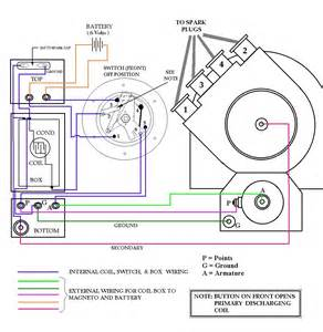table fan wiring diagram