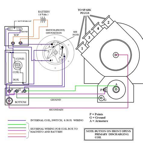 slick magneto wiring diagram wiring diagram schemas