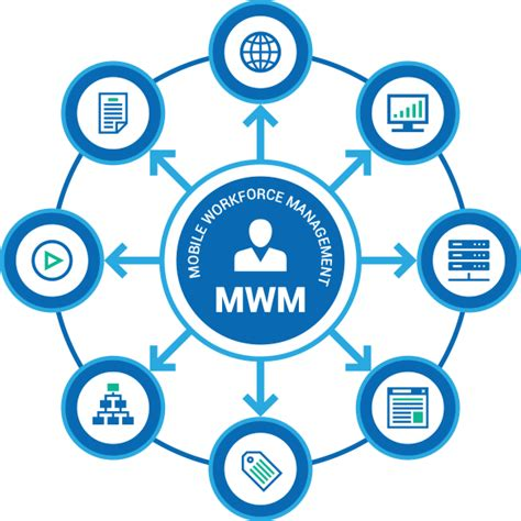 mobile workforce mobile workforce management platform mwm by accelerite