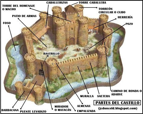 imagenes mitologicas definicion cuaderno de historia y geograf 237 a el castillo medieval y