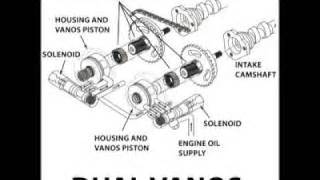 Bmw Vanos Solenoid Symptoms Bmw Vanos Seal Replacement 3 Series E46 And E90 How To Diy