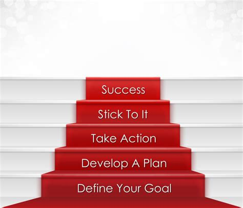 the 5 step guide to creating a successful business become an unbeatable fierce books leadership waypoints 7 steps to plan for success leader