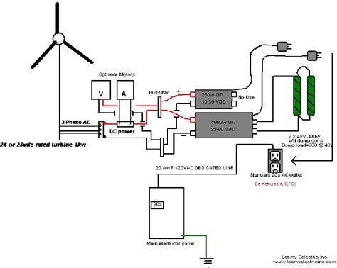 wind turbine wiring diagram how to wire a wind turbine to