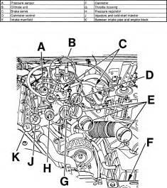 volvo s80 t6 turbo line diagram volvo free engine image for user manual