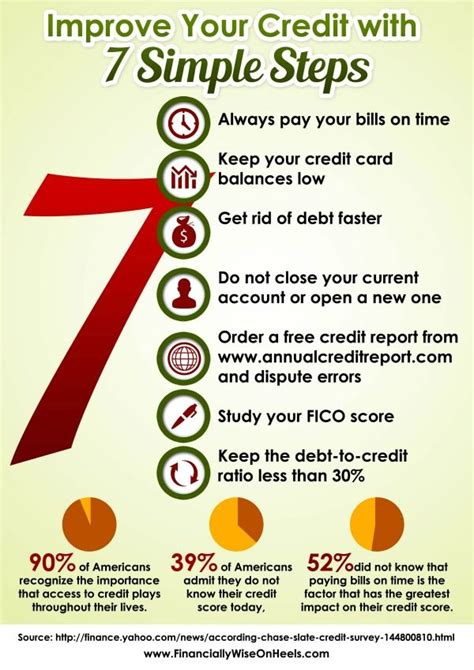 how to fix my credit an easy to follow guide for erasing credit errors and rebuilding your name books 1000 images about financially wise on heels on