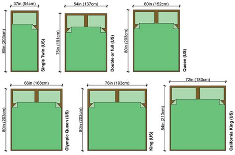 measurements of bed sizes size of double bed frame dimensions pinterest bed