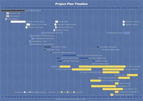 Online Blueprint Maker project plan bar chart timeline created by timeline maker pro