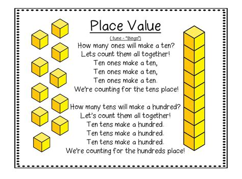 place value grade wow falling for place value