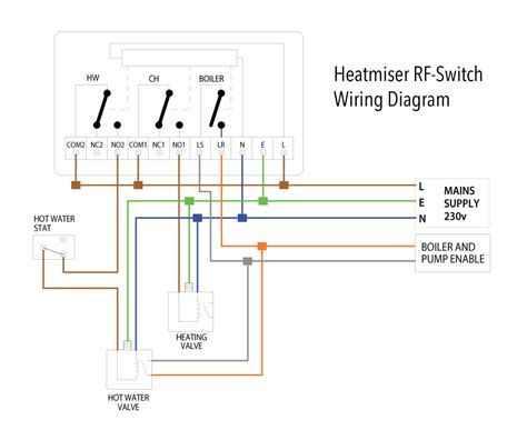 heating and cooling thermostat wiring diagram home thermostat wiring diagram heat and air thermostat