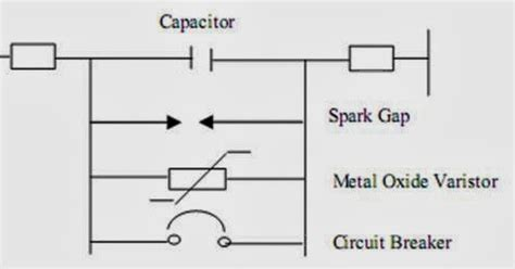 generator surge capacitor sizing generator surge capacitor sizing 28 images synchronous machines generator surge protectors