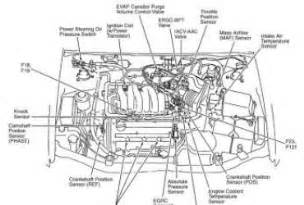 nissan maxima engine diagram wedocable