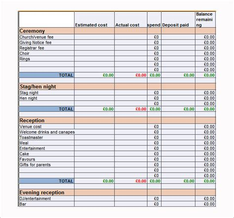 Wedding Budget Template   9  Download Free Documents in Word, PDF