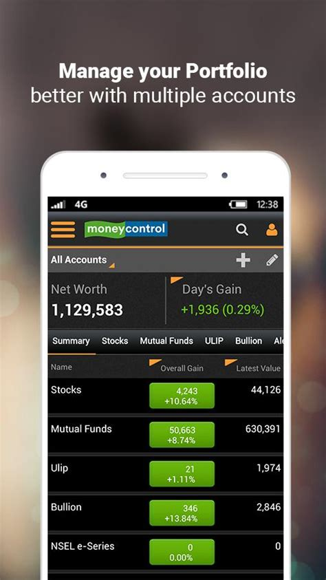 market mobile app moneycontrol markets on mobile android apps on play
