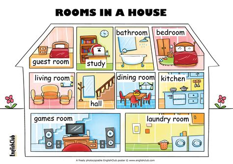 rooms in the house esl posters english club