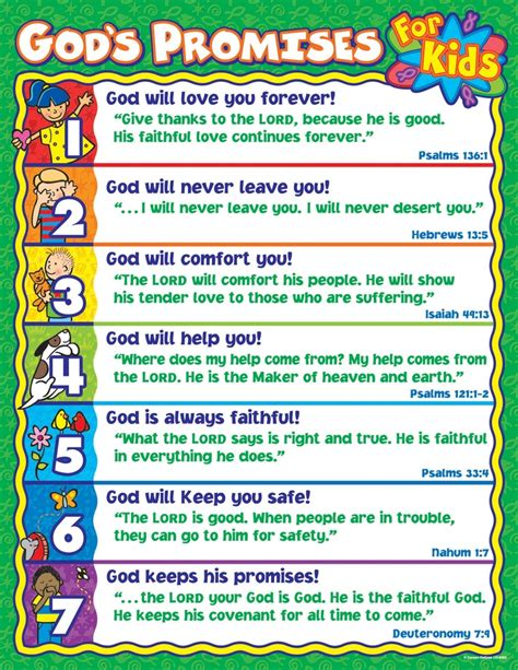 god gives good gifts vbs pinterest box templates list bible promises publishing christian education
