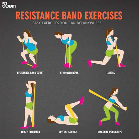resistance bands workout routine at home workout