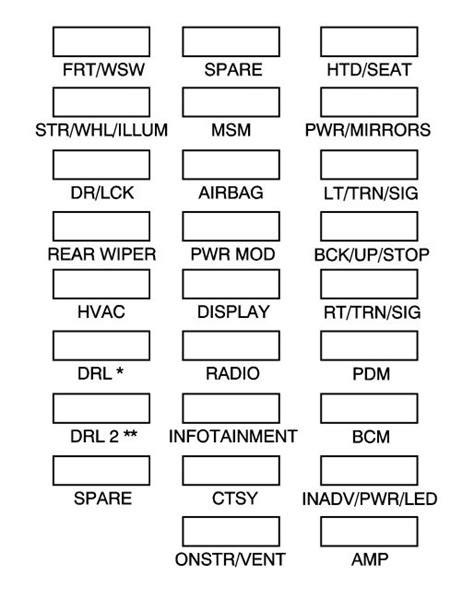 appealing 2008 gmc acadia radio wiring diagram pictures best image wire binvm us gmc acadia 2007 2008 fuse box diagram auto genius