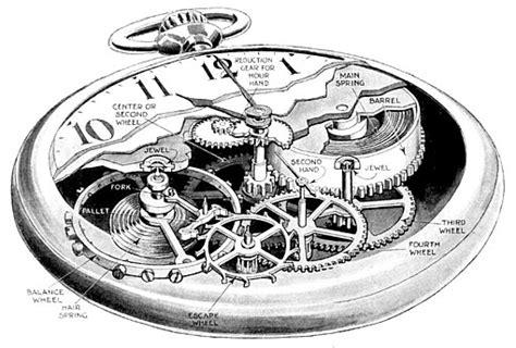 mechanical  wikipedia