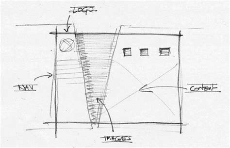 design concept theory concept and inspiration design theory for web designers