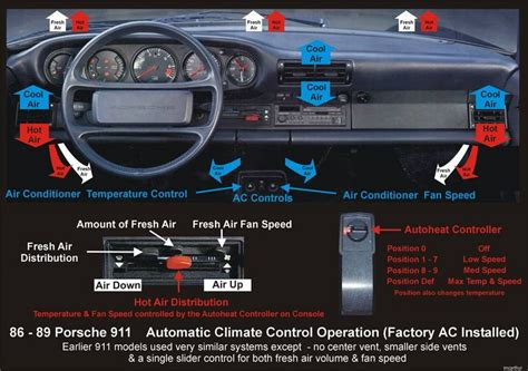 automobile air conditioning repair 2007 porsche 911 on board diagnostic system 1988 911 owners manual pelican parts forums
