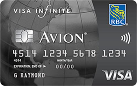 Royal Bank Visa Gift Cards - compare added
