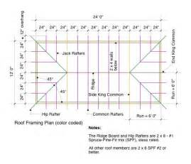 roof plans roof framing plan color coded small homes