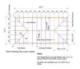 Cross Hipped Roof Design Garage Framing Plans 171 Floor Plans