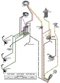 quicksilver remote wiring diagram quicksilver automotive wiring diagram