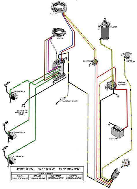 40 hp johnson ignition switch wiring diagram get free