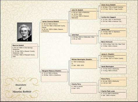 family tree maker templates family tree chart maker template business