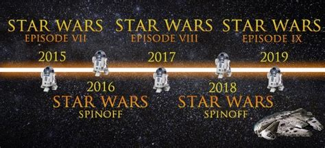 watch new star wars movie name and release date rumor first spin off film delayed until 2017 episode