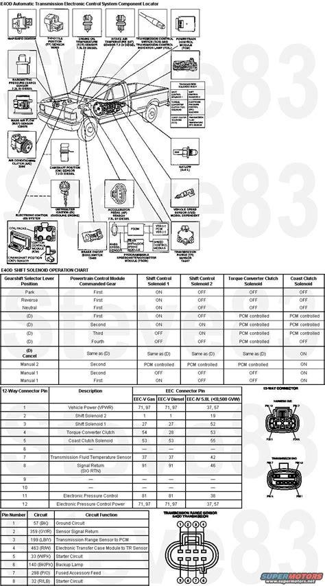 4r100 valve diagram e4od transmission diagram e4od free engine image for