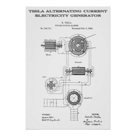 Tesla Current Alternating Current Generator By Tesla 1888 Print