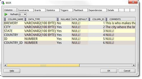 Describe Table Oracle by Floating Panels And Describe Windows In Oracle Sql