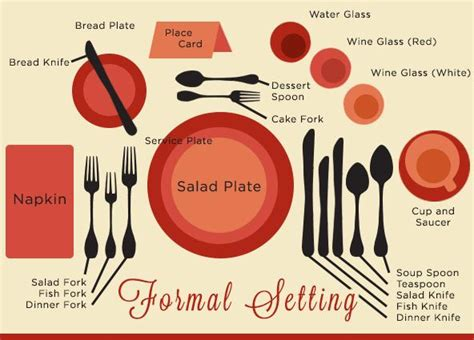 Setting A Proper Table For Dinner - cutlery placement for the table setting how to serve