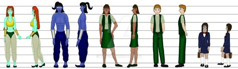 picture height height comparison by hippo2 on deviantart
