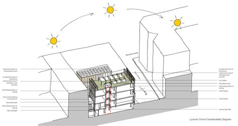 environmental lighting for architecture rise rise design studio page 2
