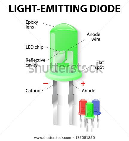 led diode history diode stock photos royalty free images vectors