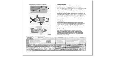 Landscape Architecture Documentation Standards 100 Metric Guide For Federal Construction Va