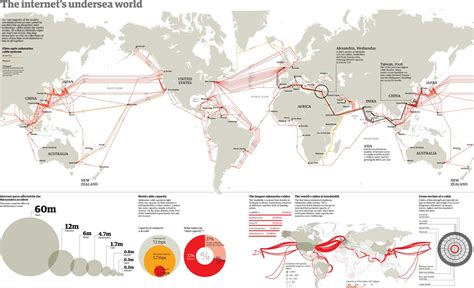 louisiana broadband map undersea cables how russia targets the west s soft
