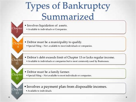 section 120 bankruptcy act section 120 bankruptcy act 28 images a critical